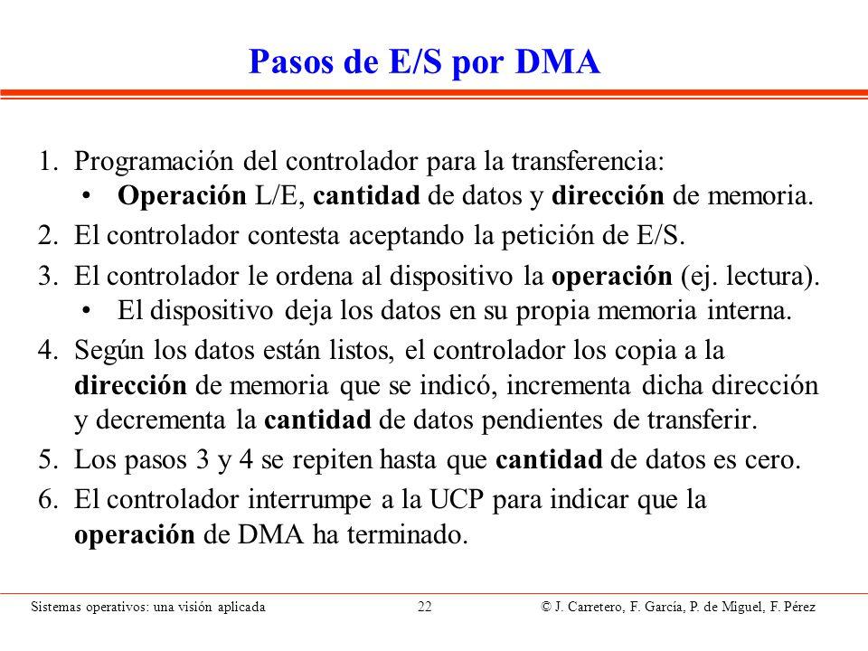 Sistemas operativos: una visión aplicada 22 © J. Carretero, F. García, P. de Miguel, F. Pérez Pasos de E/S por DMA 1.Programación del controlador para