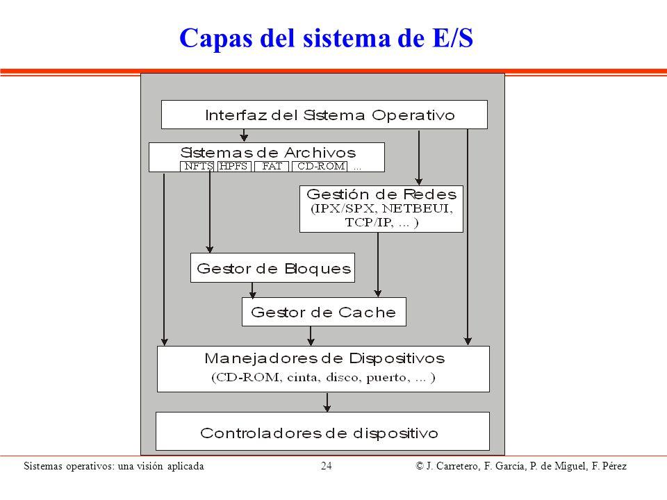 Sistemas operativos: una visión aplicada 24 © J. Carretero, F. García, P. de Miguel, F. Pérez Capas del sistema de E/S