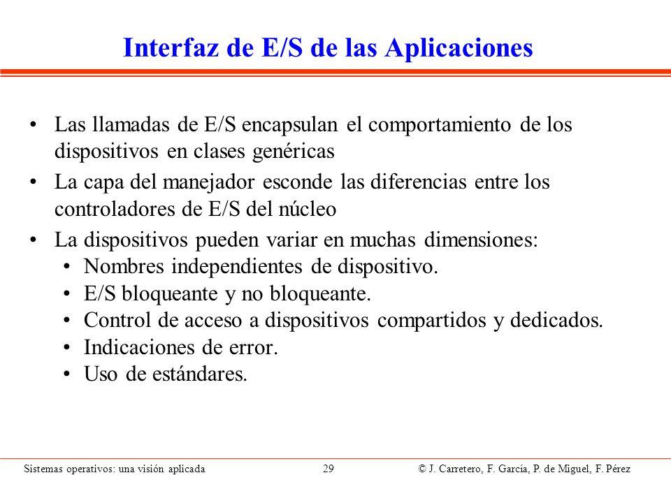 Sistemas operativos: una visión aplicada 29 © J. Carretero, F. García, P. de Miguel, F. Pérez Interfaz de E/S de las Aplicaciones Las llamadas de E/S