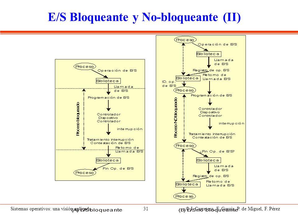 Sistemas operativos: una visión aplicada 31 © J. Carretero, F. García, P. de Miguel, F. Pérez E/S Bloqueante y No-bloqueante (II)
