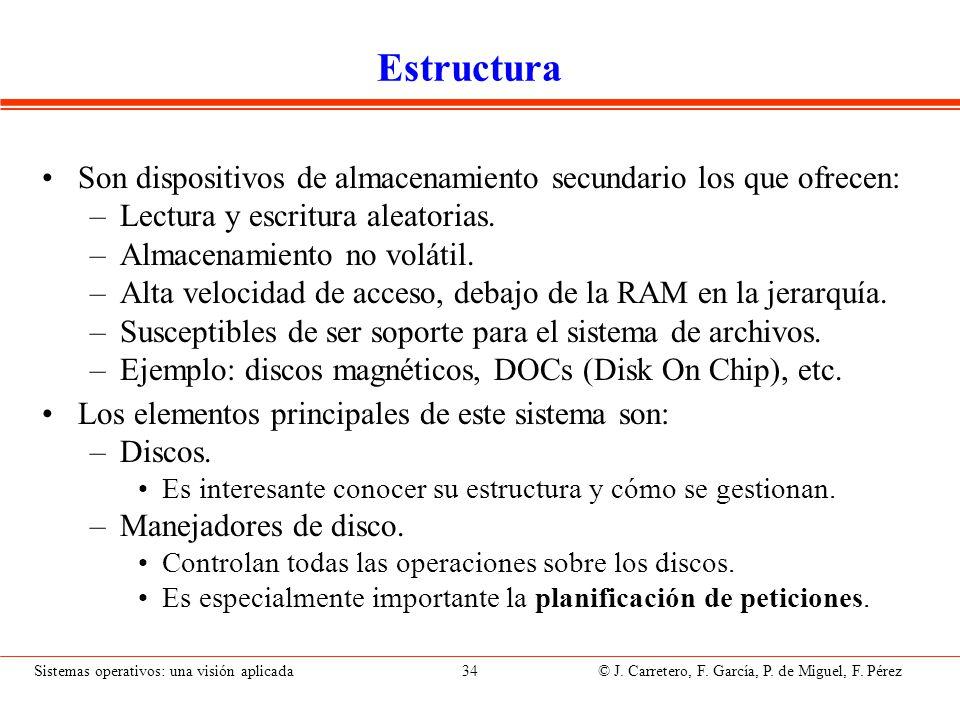 Sistemas operativos: una visión aplicada 34 © J. Carretero, F. García, P. de Miguel, F. Pérez Estructura Son dispositivos de almacenamiento secundario