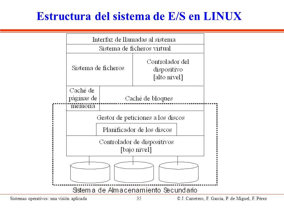 Sistemas operativos: una visión aplicada 35 © J. Carretero, F. García, P. de Miguel, F. Pérez Estructura del sistema de E/S en LINUX