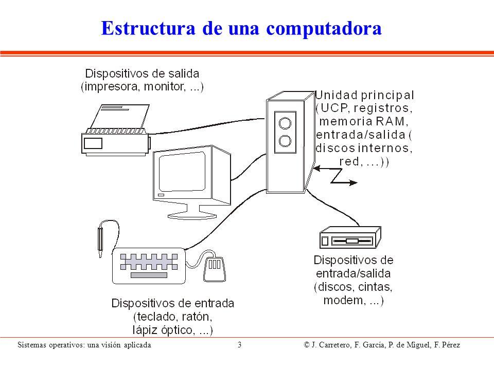 Sistemas operativos: una visión aplicada 3 © J. Carretero, F. García, P. de Miguel, F. Pérez Estructura de una computadora