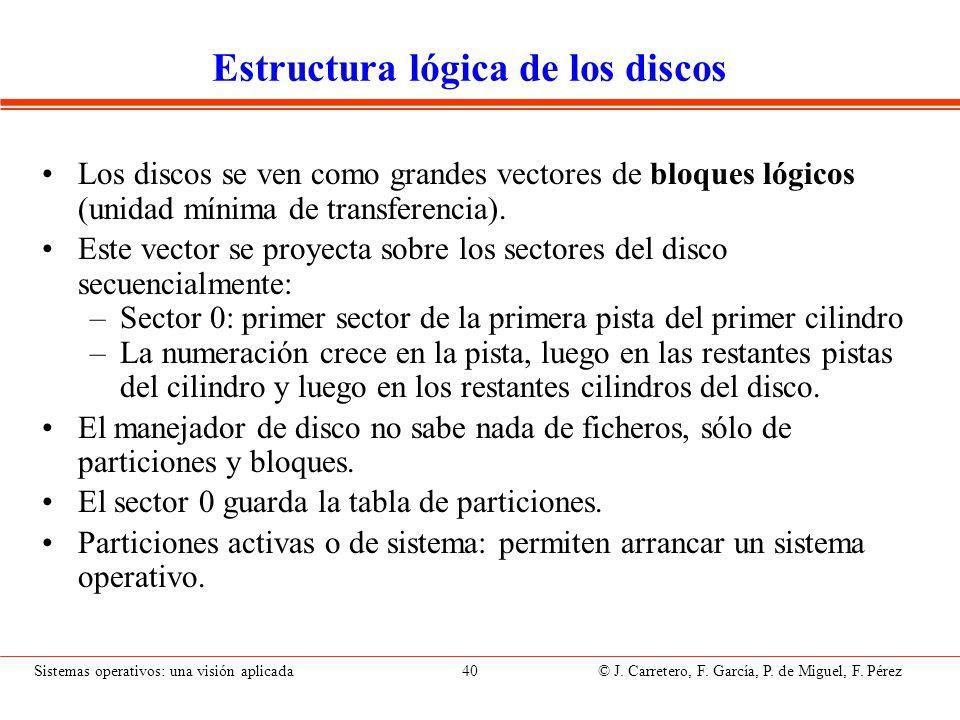 Sistemas operativos: una visión aplicada 40 © J. Carretero, F. García, P. de Miguel, F. Pérez Estructura lógica de los discos Los discos se ven como g