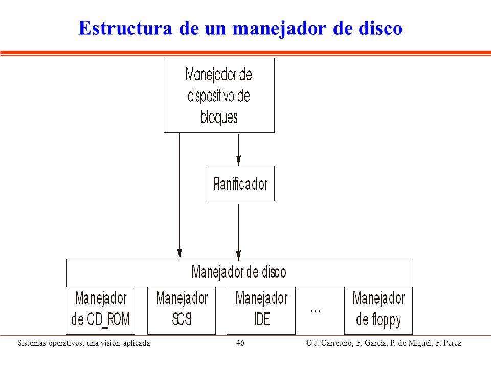 Sistemas operativos: una visión aplicada 46 © J. Carretero, F. García, P. de Miguel, F. Pérez Estructura de un manejador de disco