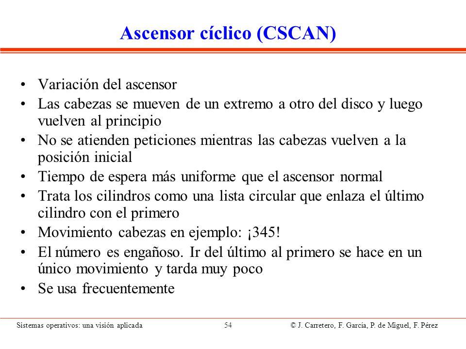 Sistemas operativos: una visión aplicada 54 © J. Carretero, F. García, P. de Miguel, F. Pérez Ascensor cíclico (CSCAN) Variación del ascensor Las cabe