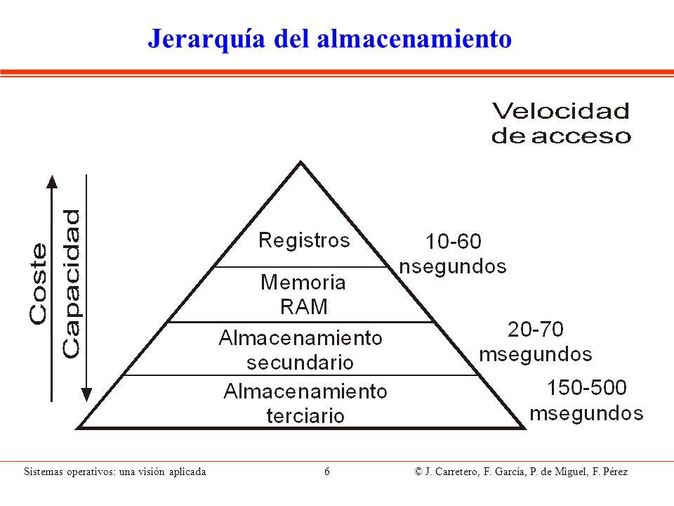 Sistemas operativos: una visión aplicada 6 © J. Carretero, F. García, P. de Miguel, F. Pérez Jerarquía del almacenamiento