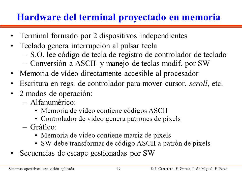Sistemas operativos: una visión aplicada 79 © J. Carretero, F. García, P. de Miguel, F. Pérez Hardware del terminal proyectado en memoria Terminal for