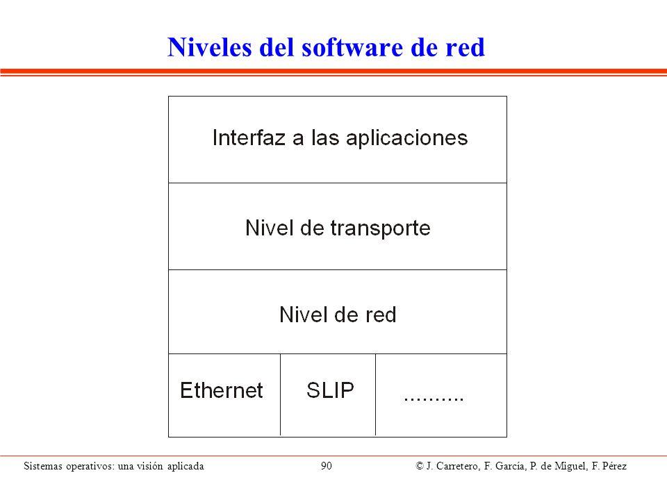 Sistemas operativos: una visión aplicada 90 © J. Carretero, F. García, P. de Miguel, F. Pérez Niveles del software de red