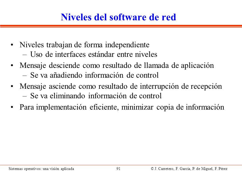 Sistemas operativos: una visión aplicada 91 © J. Carretero, F. García, P. de Miguel, F. Pérez Niveles del software de red Niveles trabajan de forma in