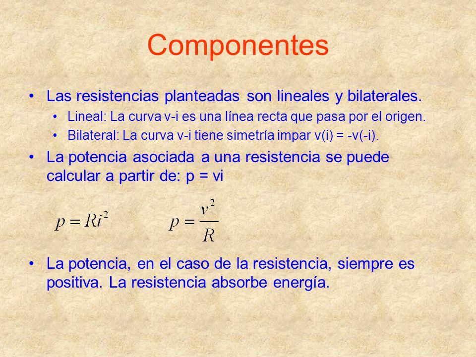 Componentes Las resistencias planteadas son lineales y bilaterales. Lineal: La curva v-i es una línea recta que pasa por el origen. Bilateral: La curv