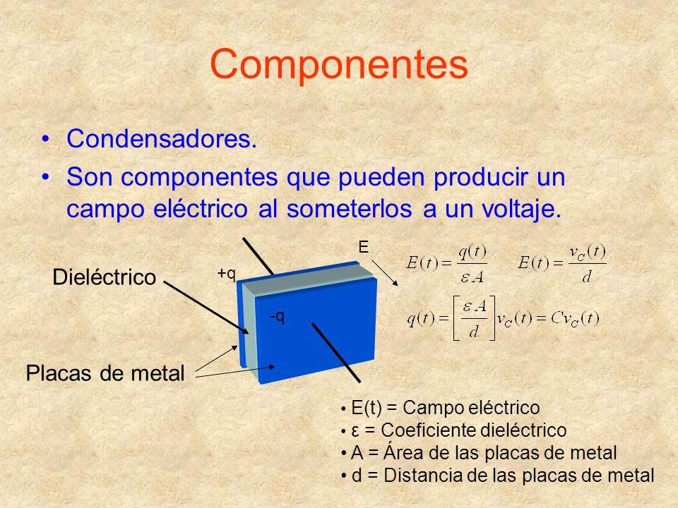 Componentes Condensadores. Son componentes que pueden producir un campo eléctrico al someterlos a un voltaje. Placas de metal Dieléctrico E(t) = Campo
