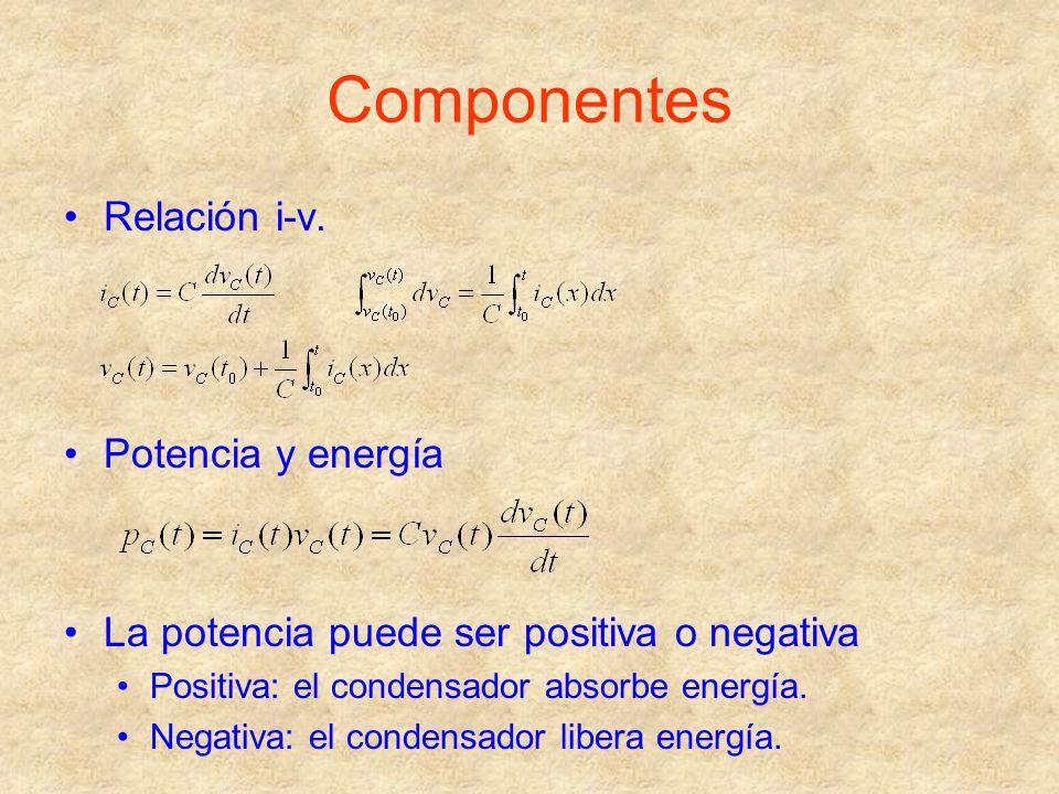 Componentes Relación i-v. Potencia y energía La potencia puede ser positiva o negativa Positiva: el condensador absorbe energía. Negativa: el condensa
