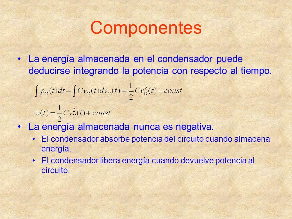 Componentes La energía almacenada en el condensador puede deducirse integrando la potencia con respecto al tiempo. La energía almacenada nunca es nega