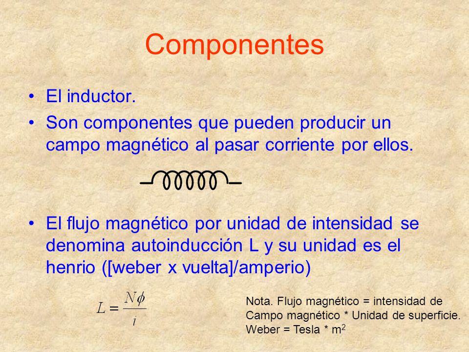 Componentes El inductor. Son componentes que pueden producir un campo magnético al pasar corriente por ellos. El flujo magnético por unidad de intensi