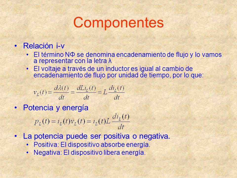 Componentes Relación i-v El término NΦ se denomina encadenamiento de flujo y lo vamos a representar con la letra λ El voltaje a través de un inductor