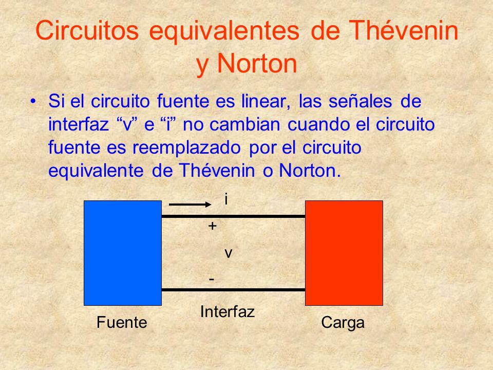 Circuitos equivalentes de Thévenin y Norton Si el circuito fuente es linear, las señales de interfaz v e i no cambian cuando el circuito fuente es ree