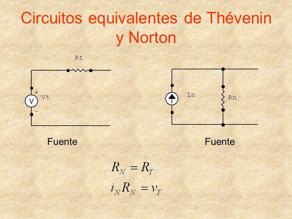 Circuitos equivalentes de Thévenin y Norton Fuente