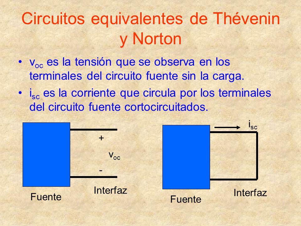 Circuitos equivalentes de Thévenin y Norton v oc es la tensión que se observa en los terminales del circuito fuente sin la carga. i sc es la corriente
