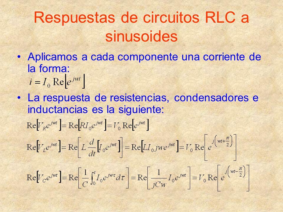 Respuestas de circuitos RLC a sinusoides Aplicamos a cada componente una corriente de la forma: La respuesta de resistencias, condensadores e inductan
