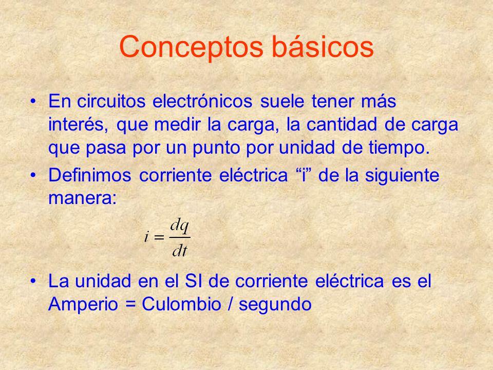 Conceptos básicos En circuitos electrónicos suele tener más interés, que medir la carga, la cantidad de carga que pasa por un punto por unidad de tiem