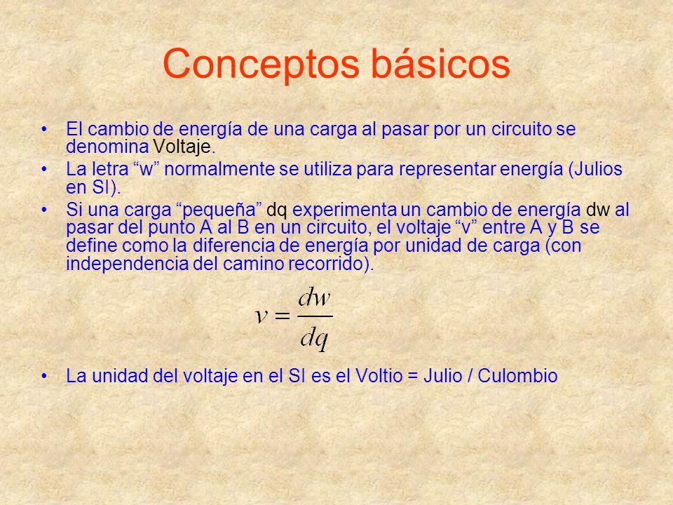 Conceptos básicos El cambio de energía de una carga al pasar por un circuito se denomina Voltaje. La letra w normalmente se utiliza para representar e