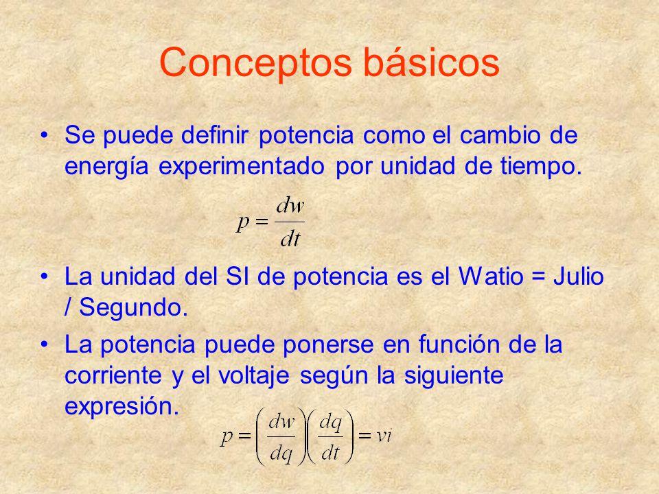Conceptos básicos Se puede definir potencia como el cambio de energía experimentado por unidad de tiempo. La unidad del SI de potencia es el Watio = J