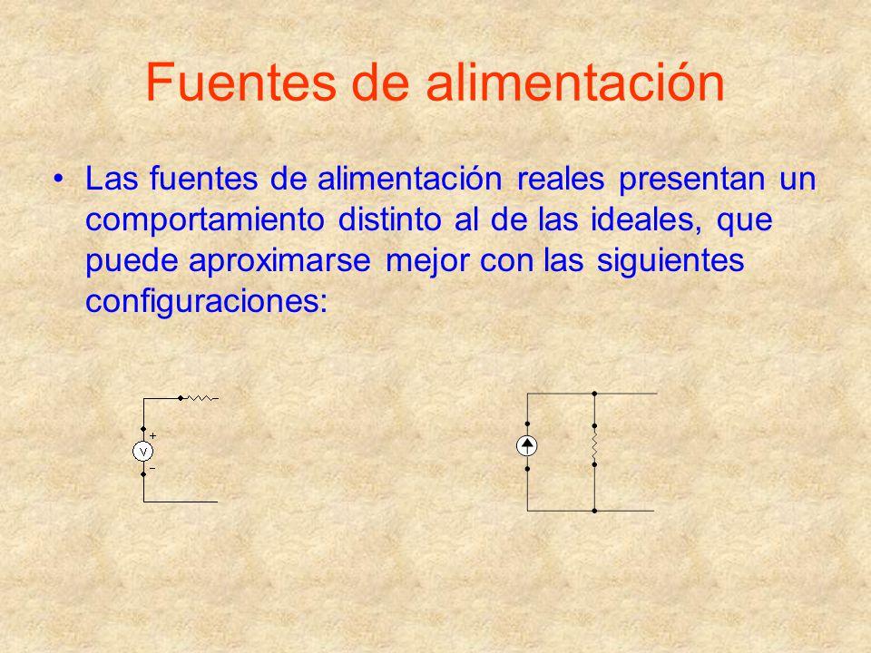 Componentes Resistencias lineales.El parámetro R se denomina resistencia y se mide en Ohmios, Ω.