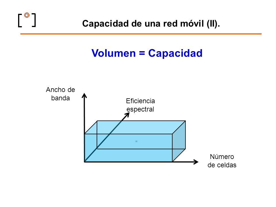 Capacidad de una red móvil (II). Ancho de banda Número de celdas Eficiencia espectral Volumen = Capacidad