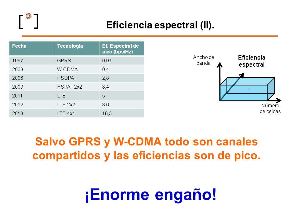 Eficiencia espectral (II). Ancho de banda Número de celdas Eficiencia espectral FechaTecnologíaEf. Espectral de pico (bps/Hz) 1997GPRS0,07 2003W-CDMA0