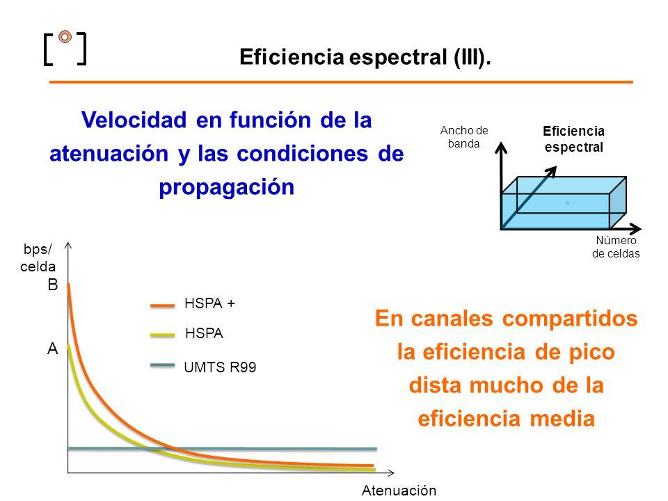 Eficiencia espectral (III). Ancho de banda Número de celdas Eficiencia espectral Velocidad en función de la atenuación y las condiciones de propagació