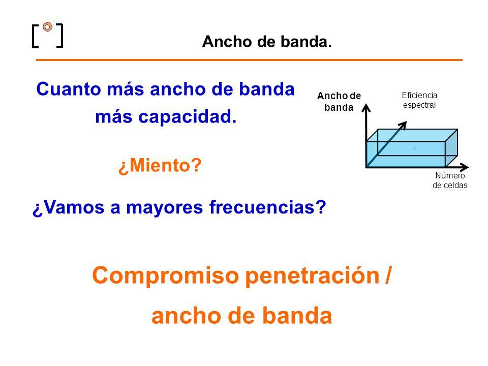 Ancho de banda. Ancho de banda Número de celdas Eficiencia espectral Cuanto más ancho de banda más capacidad. ¿Miento? ¿Vamos a mayores frecuencias? C