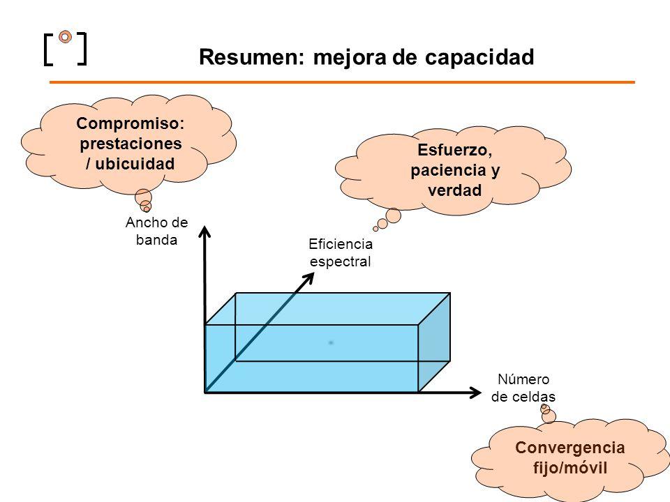 Resumen: mejora de capacidad Ancho de banda Número de celdas Eficiencia espectral Compromiso: prestaciones / ubicuidad Esfuerzo, paciencia y verdad Co