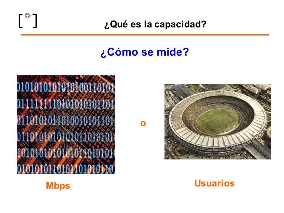 Muchas gracias Alfonso Campo Camacho.CTO Top Optimized Technologies.