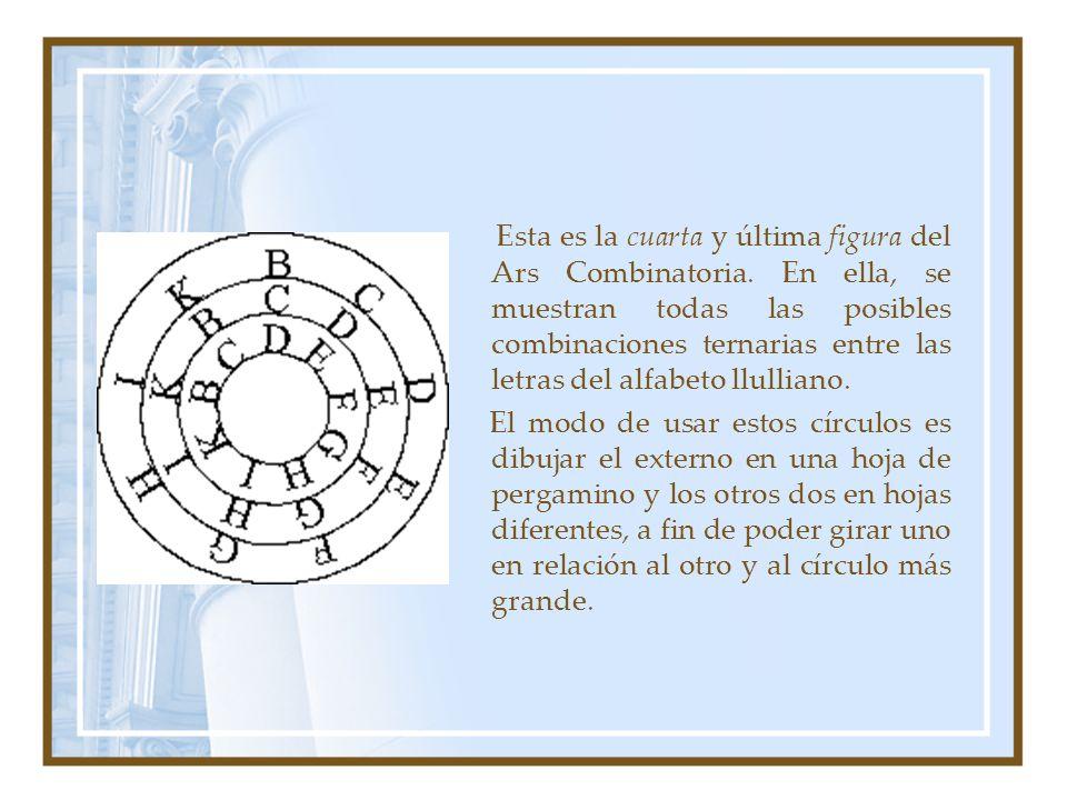 Esta es la cuarta y última figura del Ars Combinatoria. En ella, se muestran todas las posibles combinaciones ternarias entre las letras del alfabeto