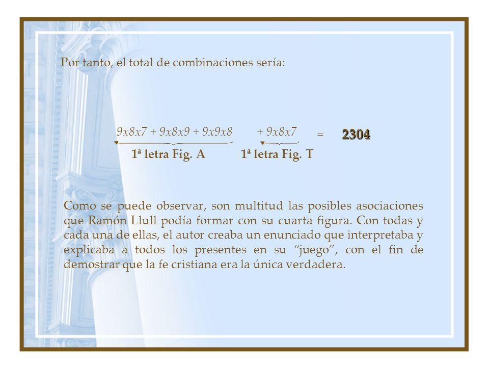 Por tanto, el total de combinaciones sería: 2304 = 2304 Como se puede observar, son multitud las posibles asociaciones que Ramón Llull podía formar co