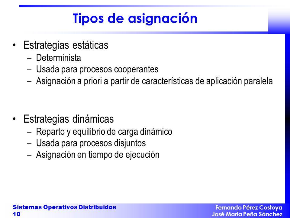 Fernando Pérez Costoya José María Peña Sánchez Sistemas Operativos Distribuidos 10 Tipos de asignación Estrategias estáticas –Determinista –Usada para