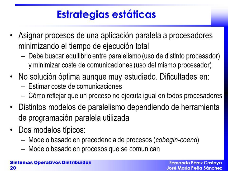 Fernando Pérez Costoya José María Peña Sánchez Sistemas Operativos Distribuidos 20 Estrategias estáticas Asignar procesos de una aplicación paralela a