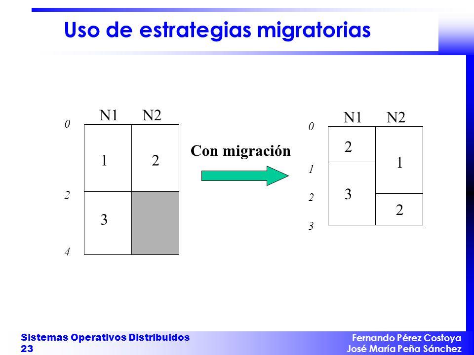 Fernando Pérez Costoya José María Peña Sánchez Sistemas Operativos Distribuidos 23 Uso de estrategias migratorias Con migración 2 1 3 N1 N2 01230123 1