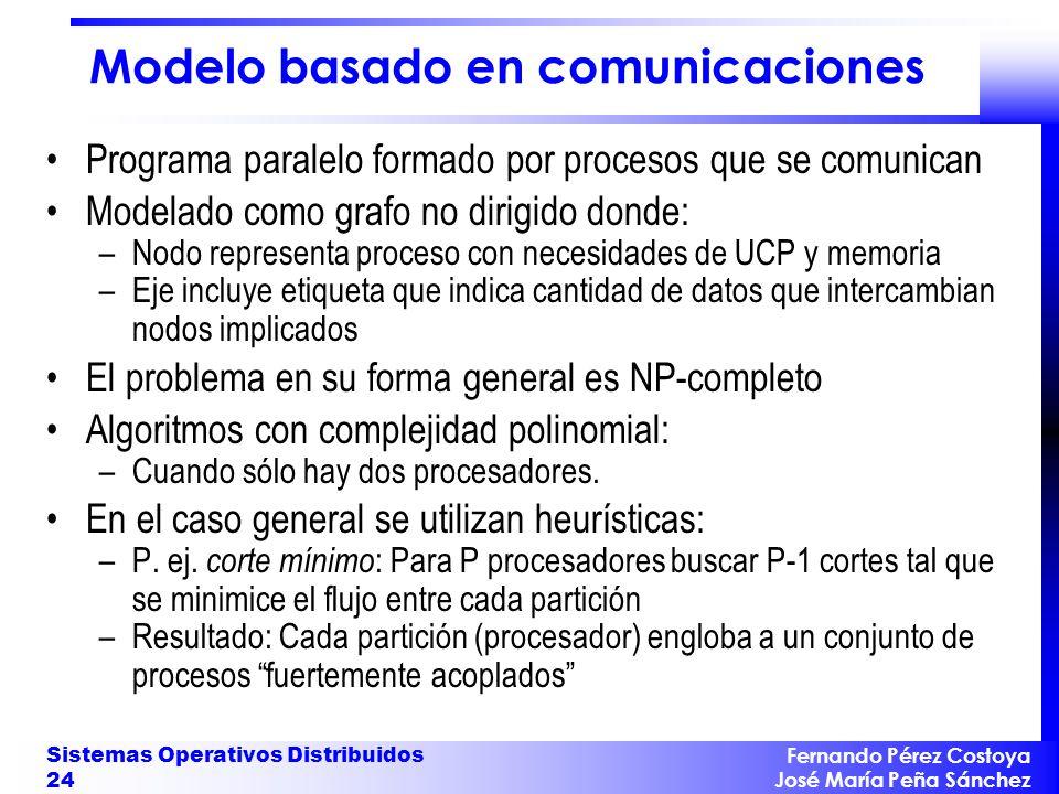 Fernando Pérez Costoya José María Peña Sánchez Sistemas Operativos Distribuidos 24 Modelo basado en comunicaciones Programa paralelo formado por proce