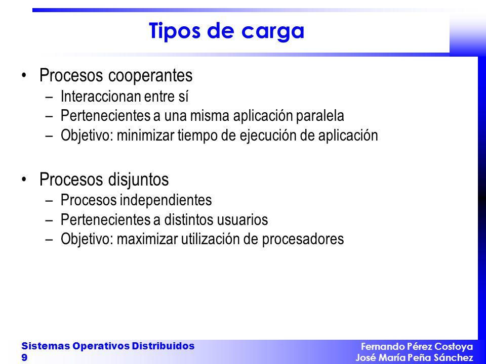 Fernando Pérez Costoya José María Peña Sánchez Sistemas Operativos Distribuidos 9 Tipos de carga Procesos cooperantes –Interaccionan entre sí –Pertene