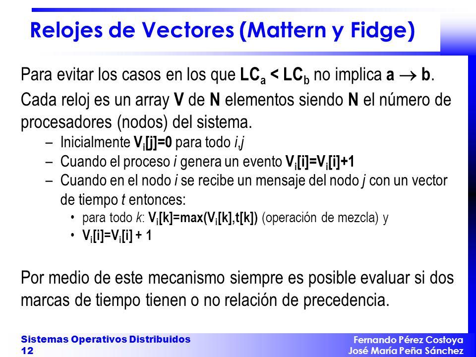 Fernando Pérez Costoya José María Peña Sánchez Sistemas Operativos Distribuidos 12 Relojes de Vectores (Mattern y Fidge) Para evitar los casos en los