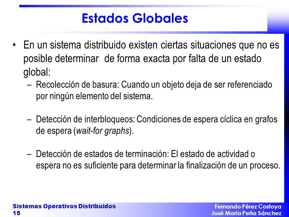 Fernando Pérez Costoya José María Peña Sánchez Sistemas Operativos Distribuidos 15 Estados Globales En un sistema distribuido existen ciertas situacio