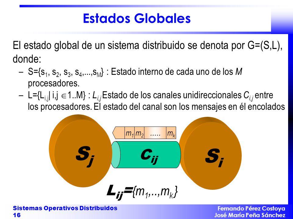 Fernando Pérez Costoya José María Peña Sánchez Sistemas Operativos Distribuidos 16 Estados Globales El estado global de un sistema distribuido se deno