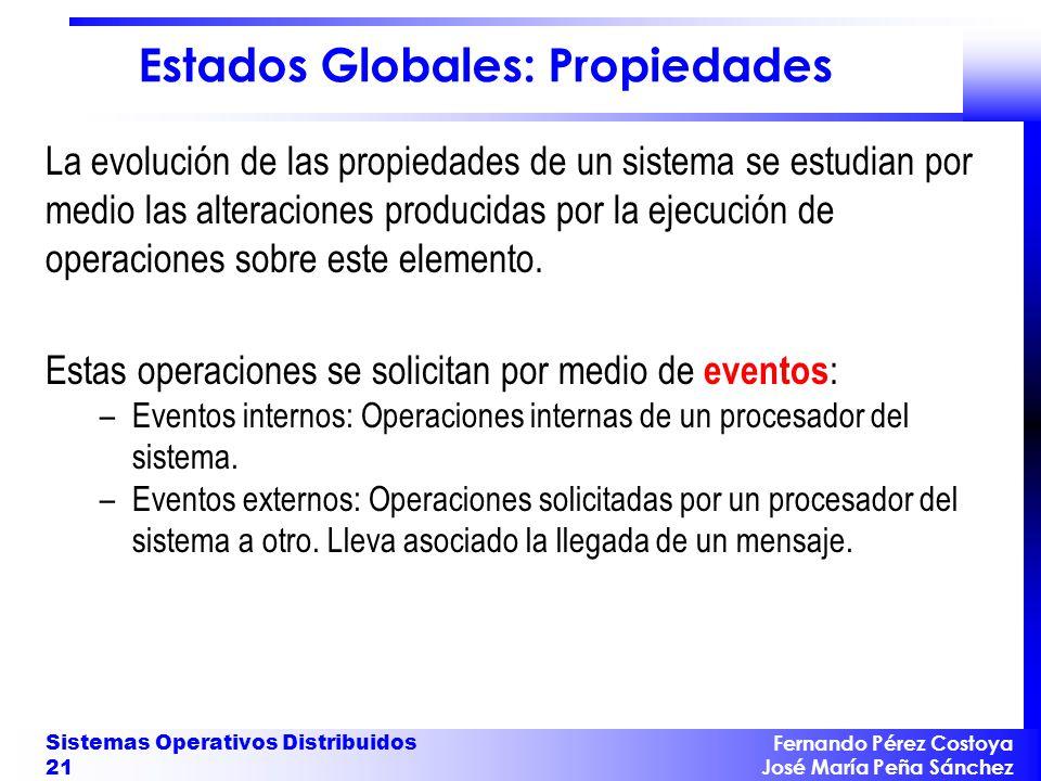 Fernando Pérez Costoya José María Peña Sánchez Sistemas Operativos Distribuidos 21 Estados Globales: Propiedades La evolución de las propiedades de un