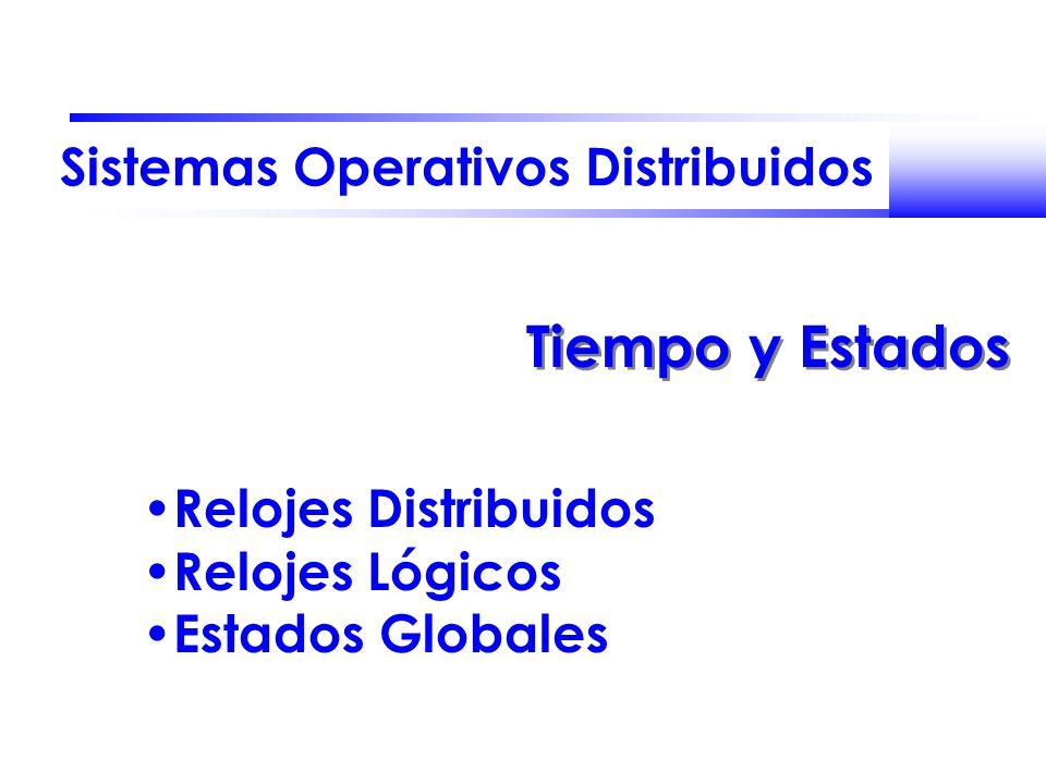 Fernando Pérez Costoya José María Peña Sánchez Sistemas Operativos Distribuidos 4 Sincronización de Relojes Físicos Relojes hardware de un sistema distribuido no están sincronizados.