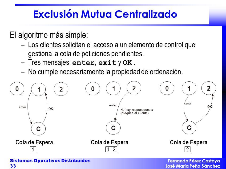 Fernando Pérez Costoya José María Peña Sánchez Sistemas Operativos Distribuidos 33 0 enter OK C 1 2 No hay respuespuesta (bloquea al cliente) 0 enter