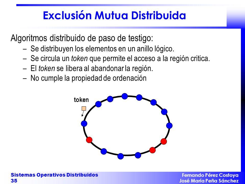 Fernando Pérez Costoya José María Peña Sánchez Sistemas Operativos Distribuidos 35 Exclusión Mutua Distribuida Algoritmos distribuido de paso de testi