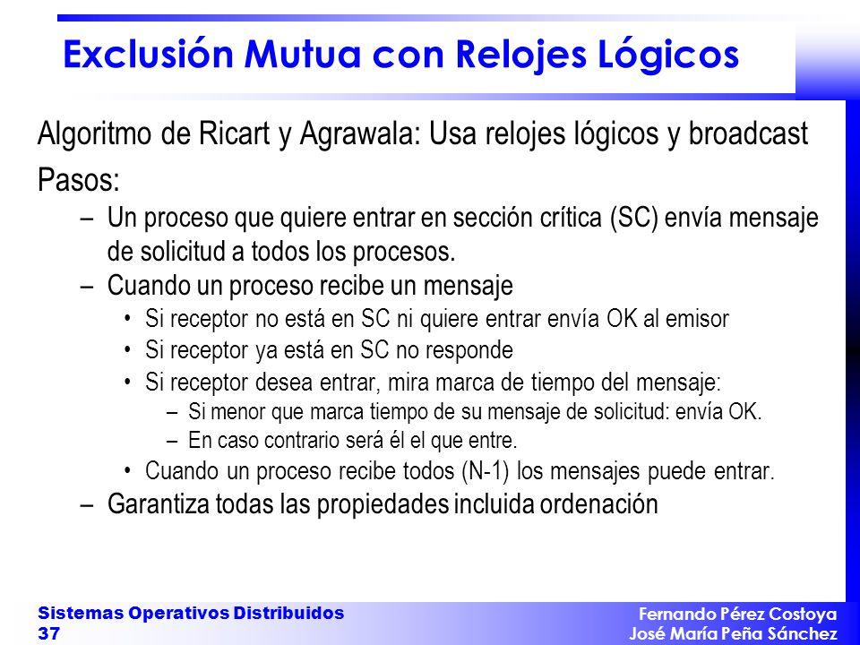 Fernando Pérez Costoya José María Peña Sánchez Sistemas Operativos Distribuidos 37 Exclusión Mutua con Relojes Lógicos Algoritmo de Ricart y Agrawala:
