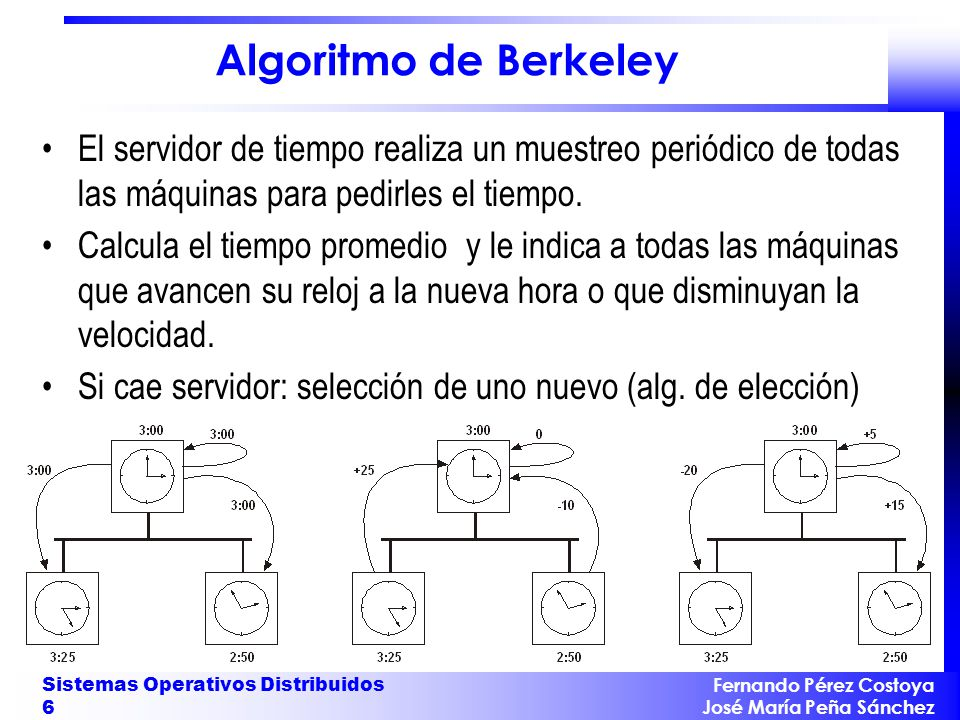 Fernando Pérez Costoya José María Peña Sánchez Sistemas Operativos Distribuidos 47 Algoritmos en Anillo Sobre un anillo lógico de procesos se emite un mensaje de elección.